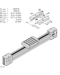Bosch Rexroth 3842998496. Linearführung, LF 6C
