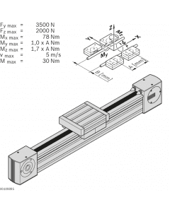 Bosch Rexroth 3842998497. Laufrollenführung LF12S – Komplettachse
