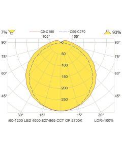 Glamox I60092441. Innenraumleuchten I60-1200 LED 4000 Dali 827-865 CCT OP