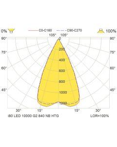 Glamox I80212100. Industrie Beleuchtung I80 LED 10000 HF G2 840 NB HTG