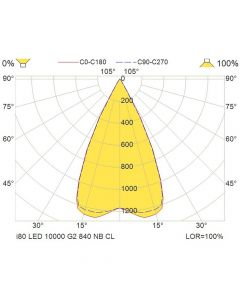 Glamox I80212200. Industrie Beleuchtung I80 LED 10000 HF G2 840 NB CL