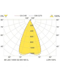 Glamox I80422250. Industrie Beleuchtung I80 LED 14000 Dali G2 840 NB CL TW